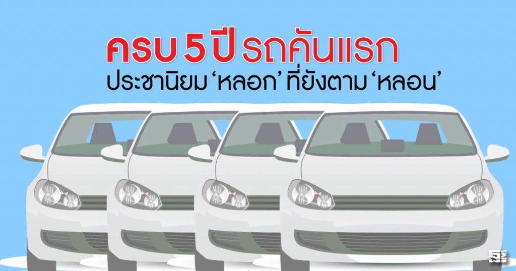 ประชานิยมในประเทศไทย เรื่องทั่วไป เกร็ดความรู้รอบตัว เทคนิคต่างๆ สาระน่าสนใจ ประชานิยมในประเทศไทย